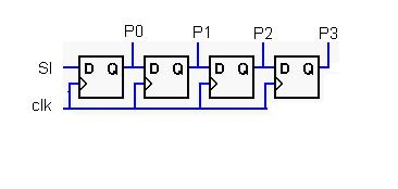 Help needed on VHDL code