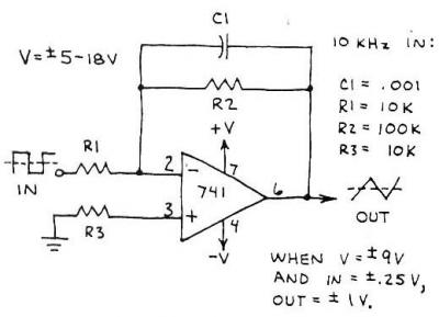 theory low pass filter