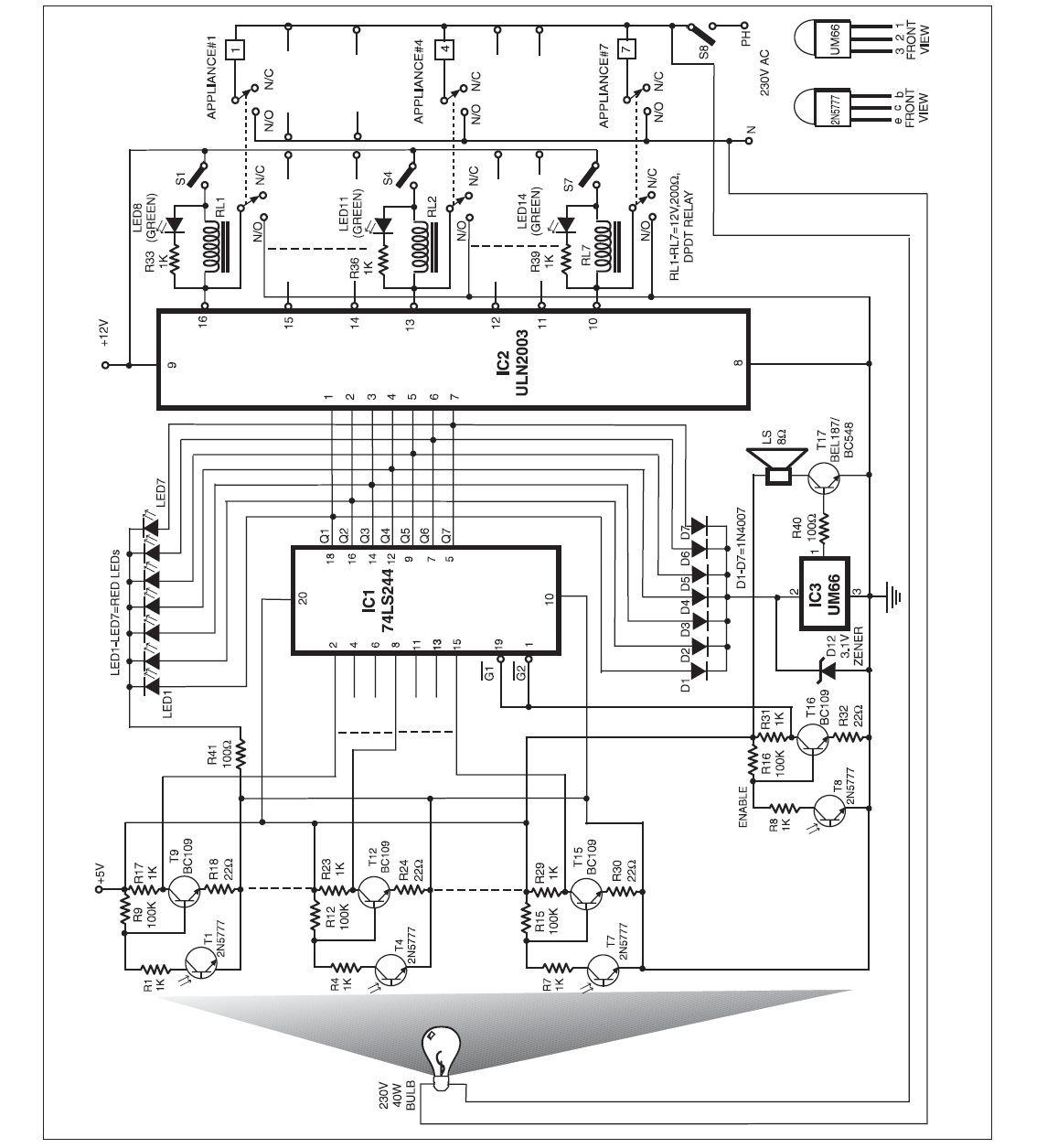 how to make pcb layout