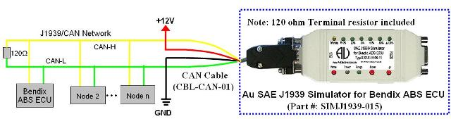 further  additionally Obdii Pinout moreover S P I W moreover S P I W. on j1939 data link cable
