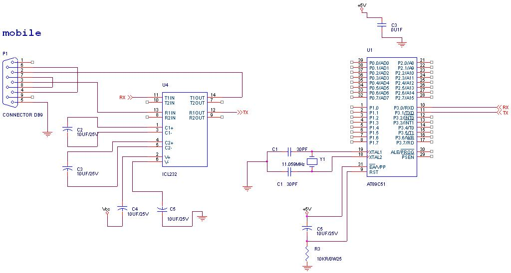 interfacing gps with 8051 Microcontroller and applications  interfacing the peripherals to lpc2148: gsm and gps using uart, on‐chip adc using interrupt (vic),.