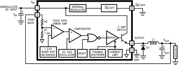 determining components of converter dc