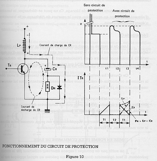 understanding the circuit of flyback power convertor
