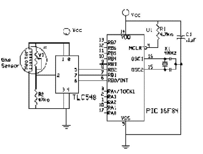 interfacing gas sensors with microcontroller