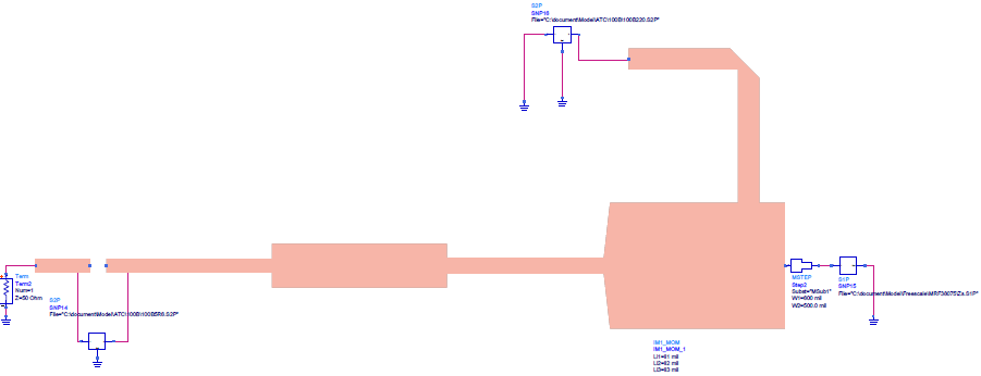 simulation result from schematic does not match with that from