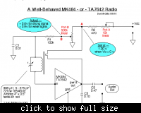 ZN414 (equivalents and derivates diagrams)