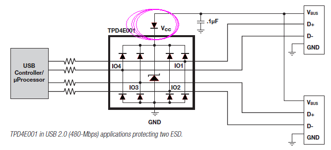 esd protection with tvs diode array  what is this diode for
