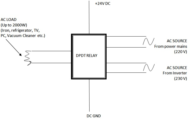 can i use a triac instead of relay for my purpose