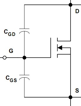 how to determine mosfet gate driver current requirement so you can compare the switching time the duration of the plateau on the gate voltage doubling the current will double the switching speed