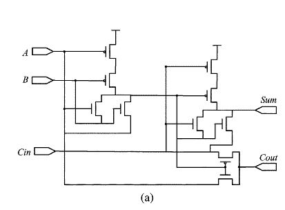 how many mos transistors are required to implement full adder