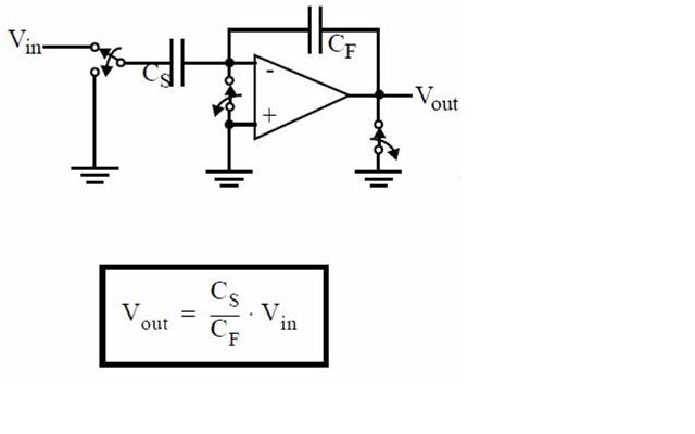 switched capacitor sample and hold circuit  kt  c noise